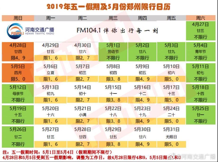 郑州5月份限行政策