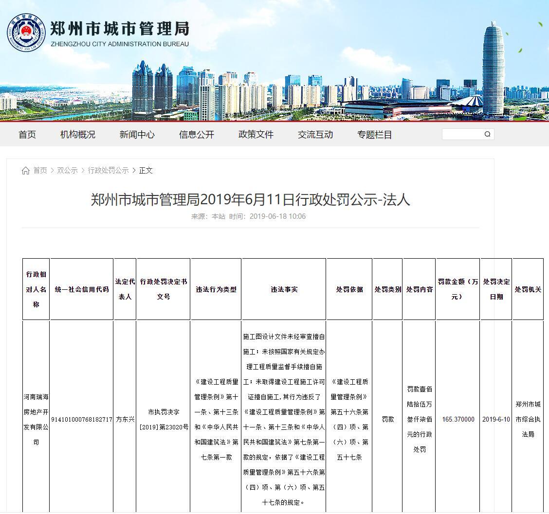 绿地集团河南子公司因擅自施工被郑州市城市管理局处罚165万元