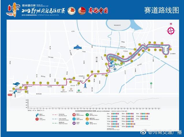 2019郑州国际马拉松赛多条路段临时交通管制方案发布